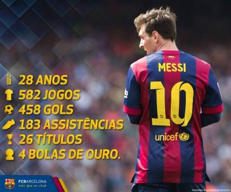 Messi-Barcelona-FuteRock