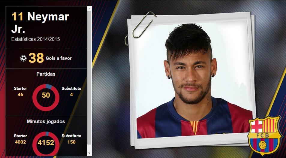 752e7456c2 Douglas Costa é tão bom quanto Neymar! – FUTEROCK